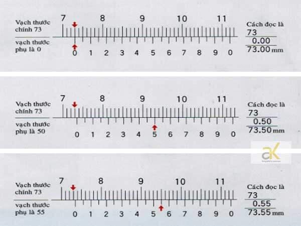 Phương pháp đọc thước kẹp cơ