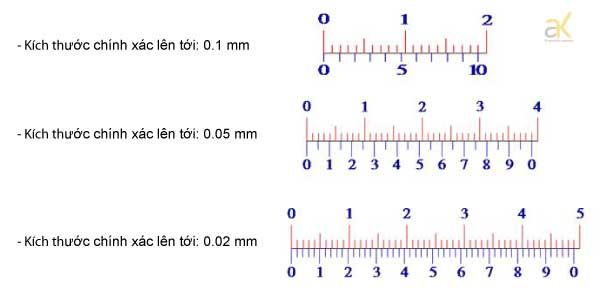 Các loại thước kẹp cơ với độ chính xác khác nhau